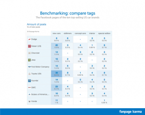 benchmarking_en