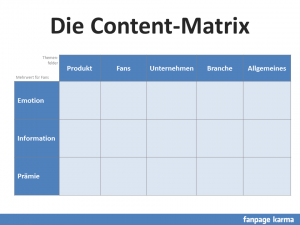Die Content-Matrix