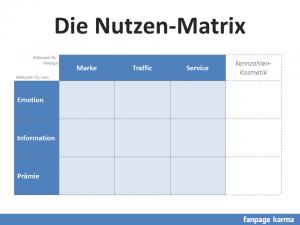 Die Nutzen-Matrix