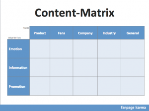The Content-Matrix