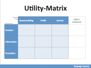 The Utility-Matrix