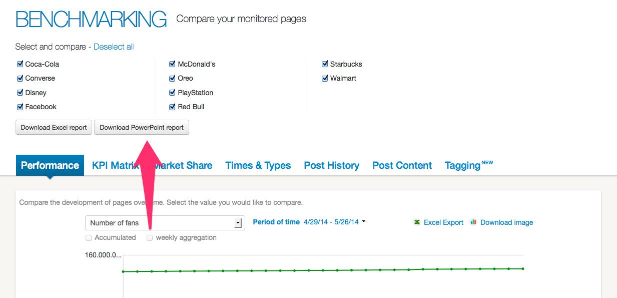 Mit nur einem Klick euren Report erstellen und herunterladen.