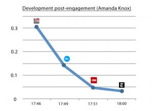 amanda_knox_1