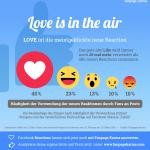 Fans nutzen am liebsten Liebe
