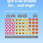 Seiten posten auch viele Wut-Posts