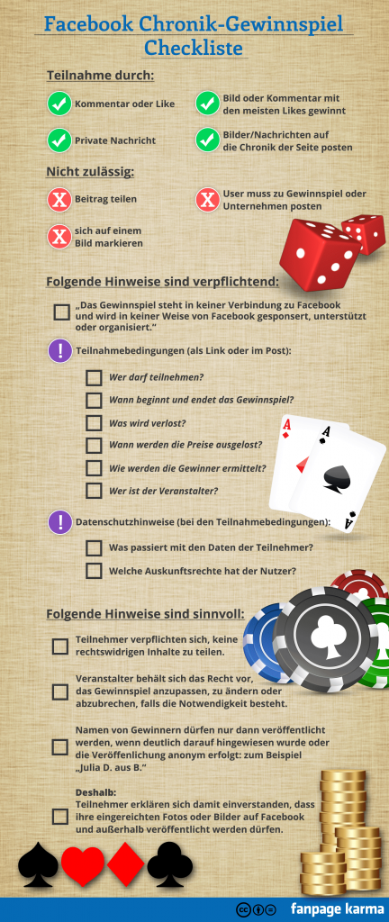 Gewinnspiel-Infografik3